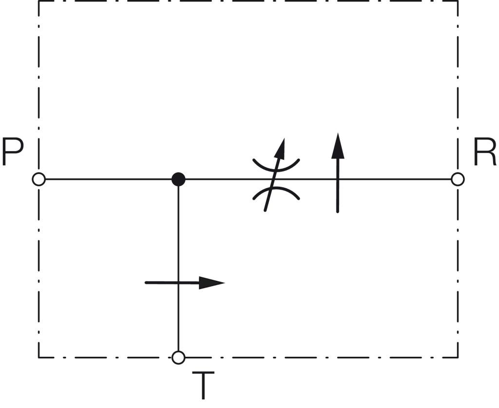 Druckkompensiertes 3-Wege-Stromregelventil FPRF mit Prioritäts- und ...