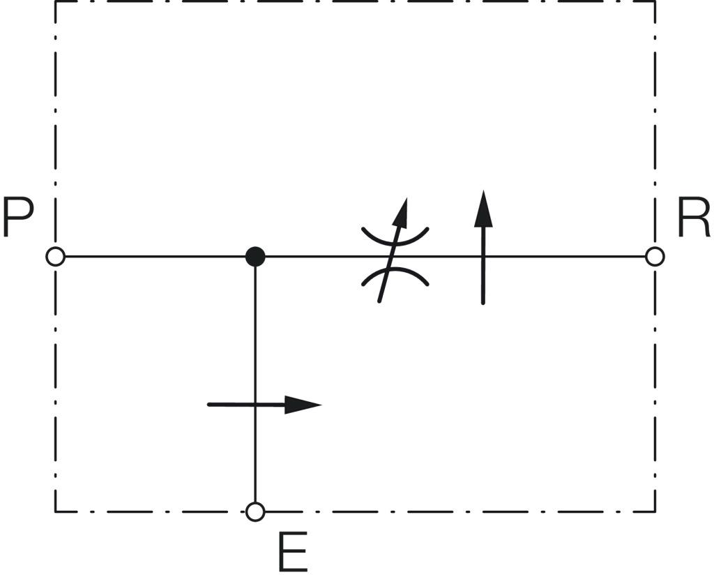 Druckkompensiertes 3-Wege-Stromregelventil FPVP mit Prioritäts- und ...