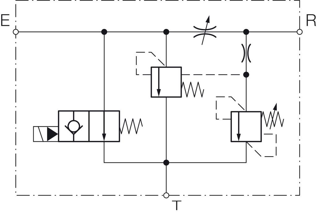 Druckkompensiertes 3-Wege-Stromregelventil VRFC3-VS-BPE mit ...